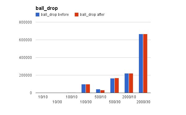 ball_drop